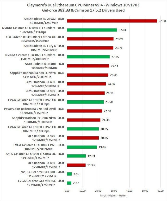 торговля акциями на крупнейших фондовых биржах