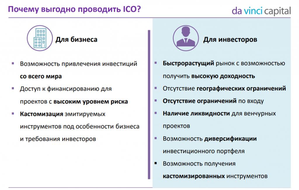 Олег Железко о рынке ICO и о работе над криптовалютным фондом