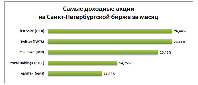 Дивидентная доходность госкомпаний при 25% от мсфоjpg - размер 48,72к